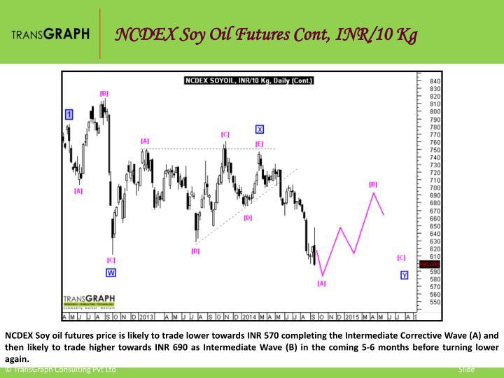 NCDEX Soy Oil Futures Cont, INR/10 Kg
