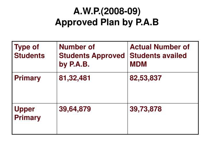 A.W.P.(2008-09)