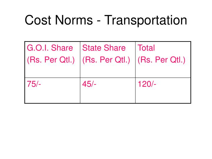 Cost Norms - Transportation