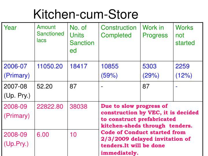 Kitchen-cum-Store