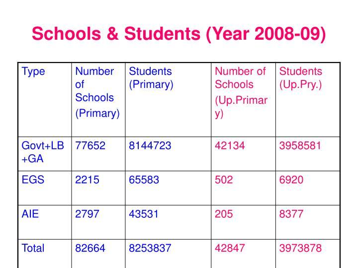Schools & Students (Year 2008-09)
