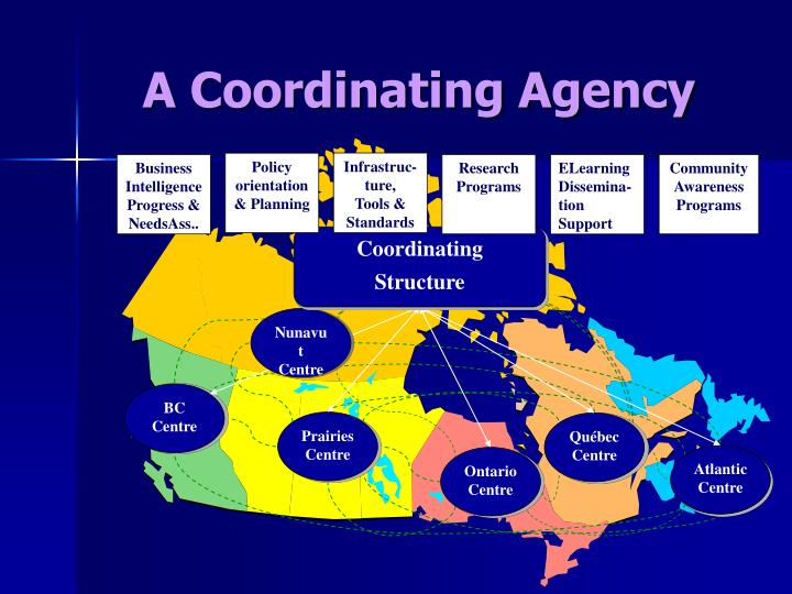 A Coordinating Agency