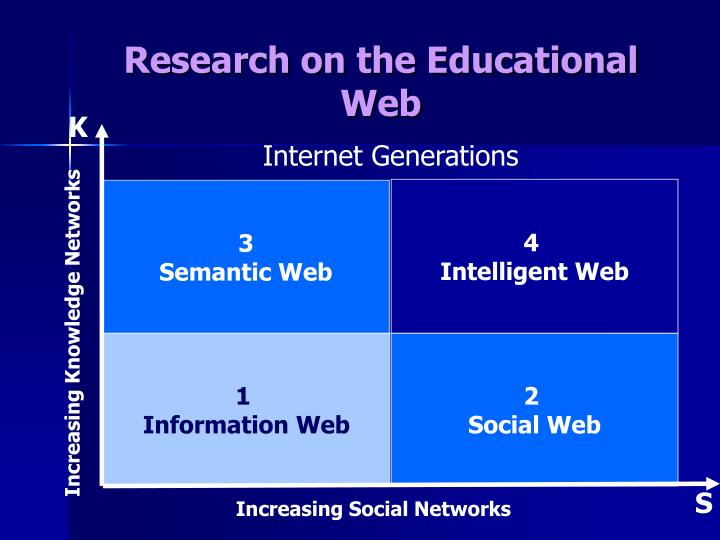 Research on the Educational Web