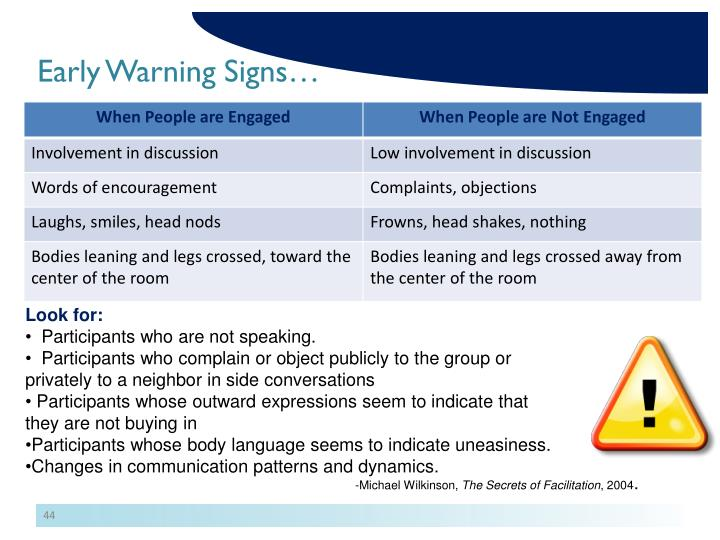 Early Warning Signs…