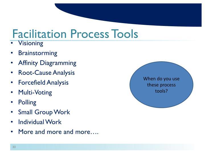 Facilitation Process Tools