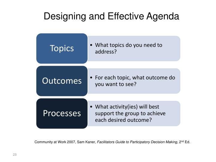 Designing and Effective Agenda