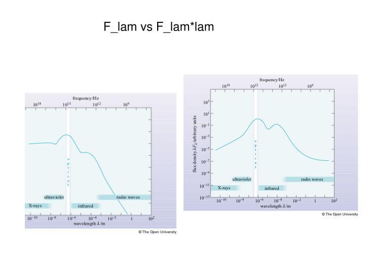 F_lam vs F_lam*lam