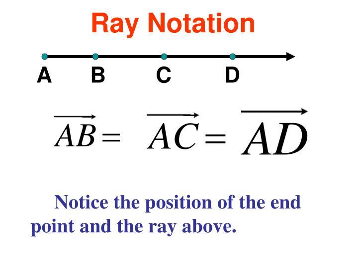 Ray Notation