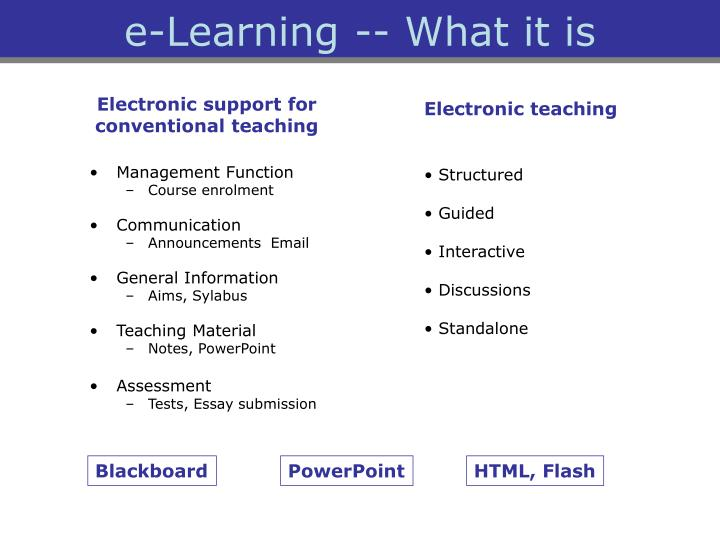 e-Learning -- What it is