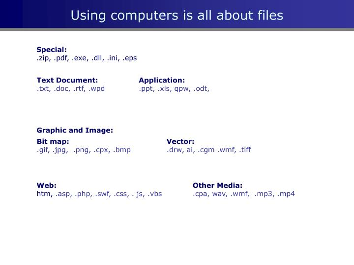 Using computers is all about files