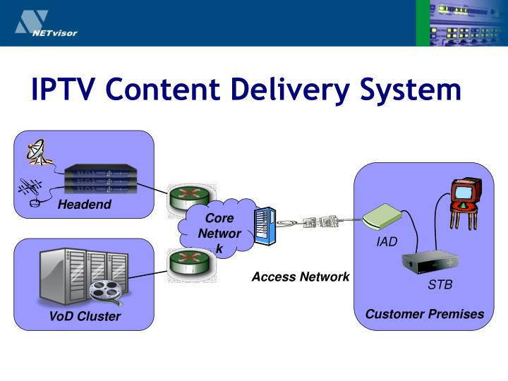 IPTV Content Delivery System