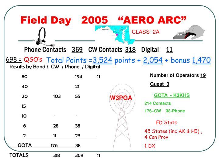 "Field Day   2005   ""AERO ARC"""
