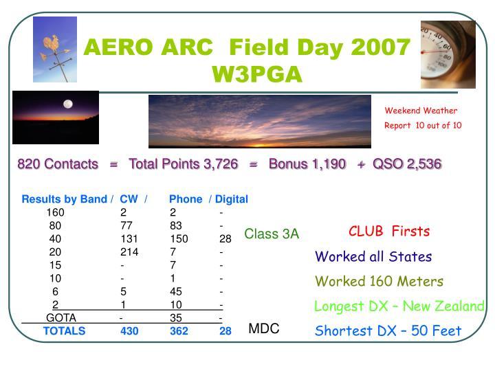 AERO ARC  Field Day 2007