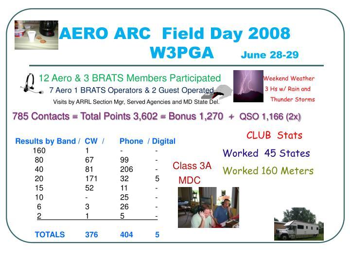AERO ARC  Field Day 2008