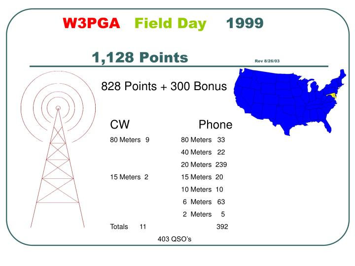 W3PGA