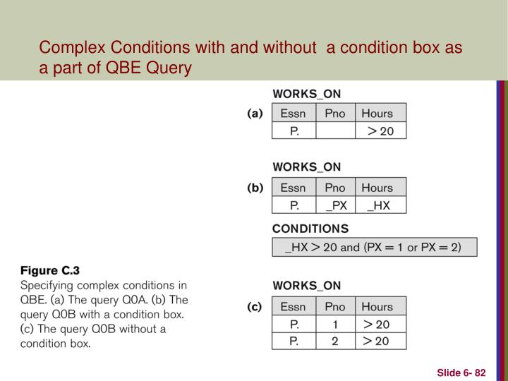 Complex Conditions with and without  a condition box as a part of QBE Query