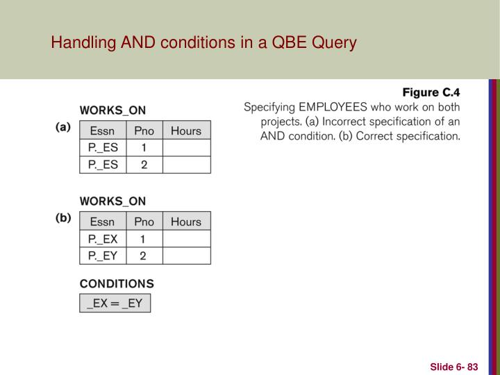 Handling AND conditions in a QBE Query
