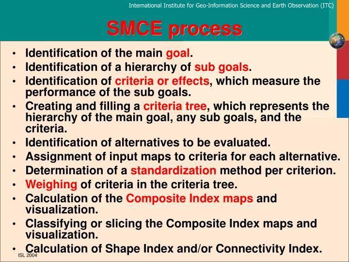 SMCE process