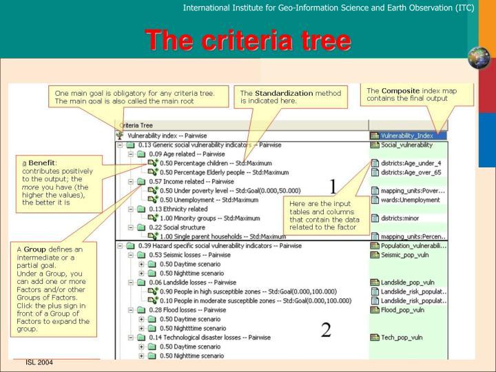 The criteria tree