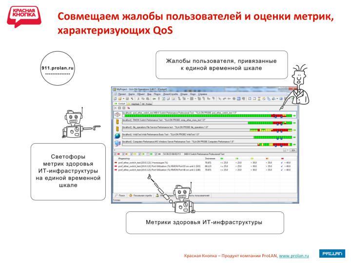 Совмещаем жалобы пользователей и оценки метрик, характеризующих