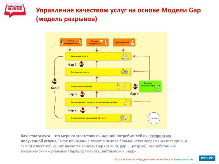Управление качеством услуг на основе Модели