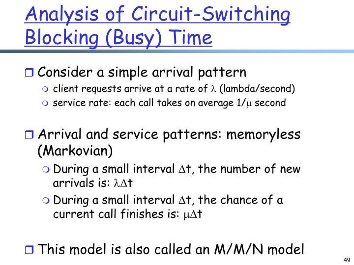 Analysis of Circuit-Switching Blocking (Busy) Time