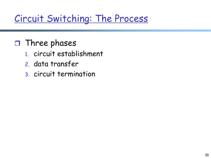 Circuit Switching: The Process
