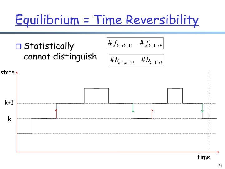 Equilibrium = Time Reversibility