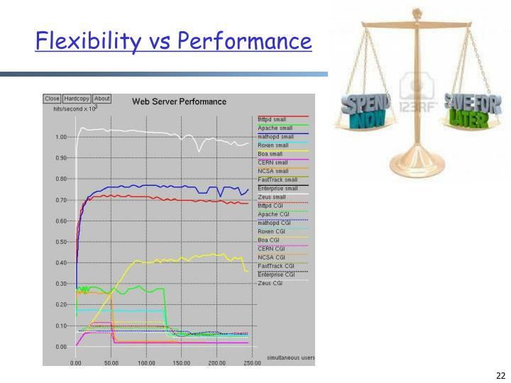 Flexibility vs Performance
