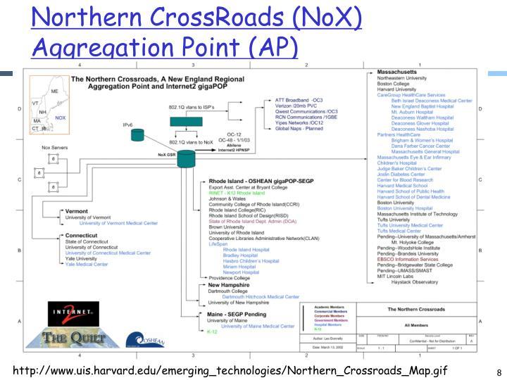 Northern CrossRoads (NoX)