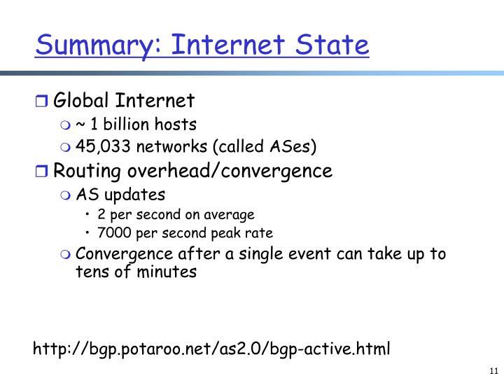 Summary: Internet State