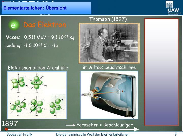 Elektronen bilden Atomhülle