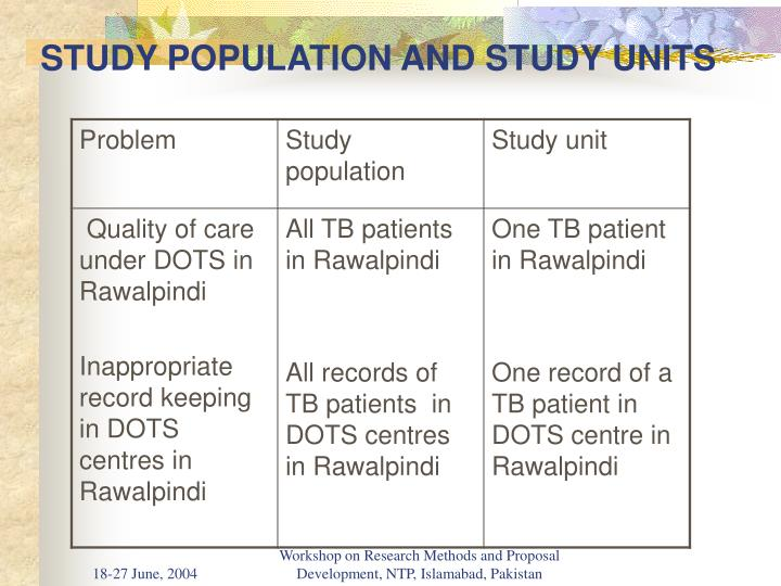 STUDY POPULATION AND STUDY UNITS