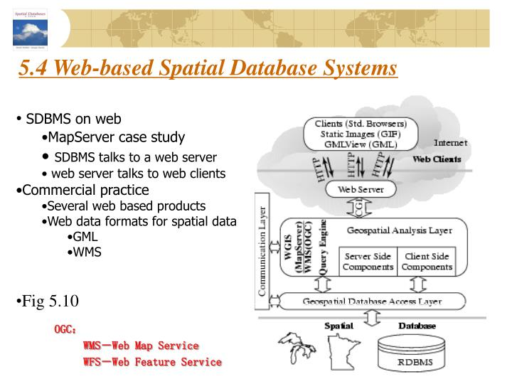 5.4 Web-based Spatial Database Systems