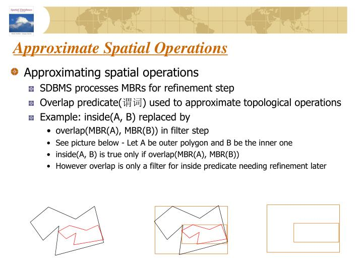 Approximate Spatial Operations
