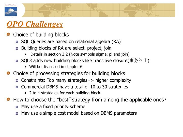 QPO Challenges