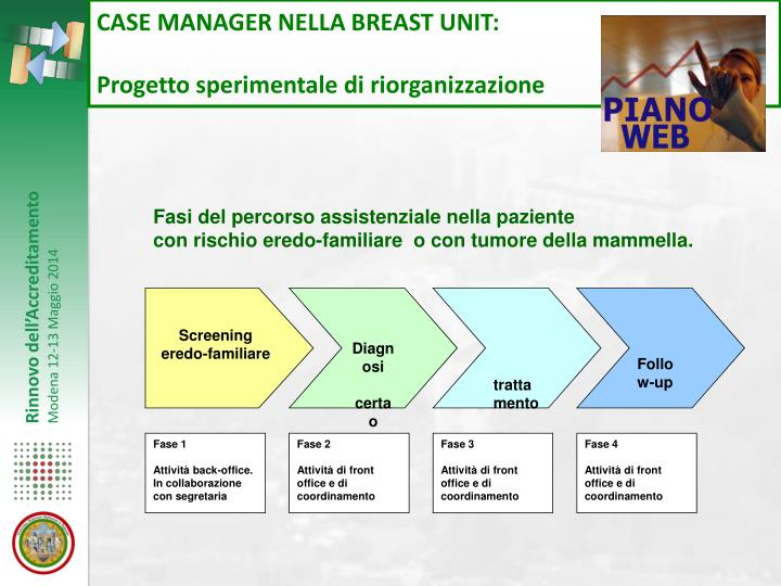 CASE MANAGER NELLA BREAST UNIT: