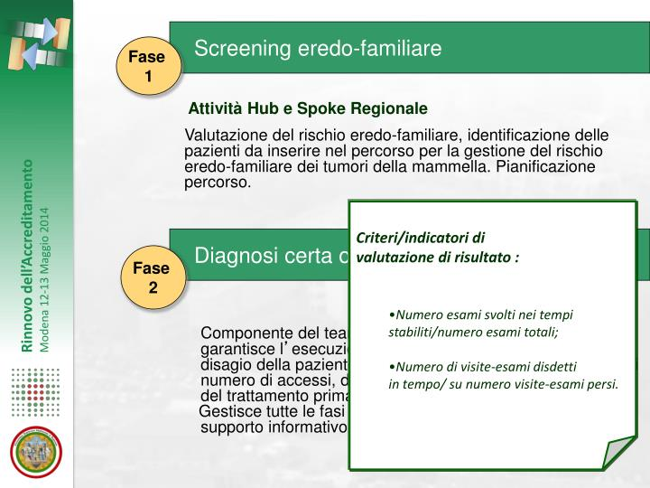 Screening eredo-familiare