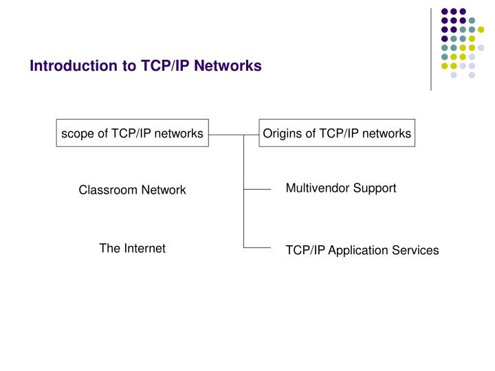 Introduction to tcp ip networks1