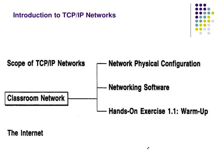 Introduction to TCP/IP Networks