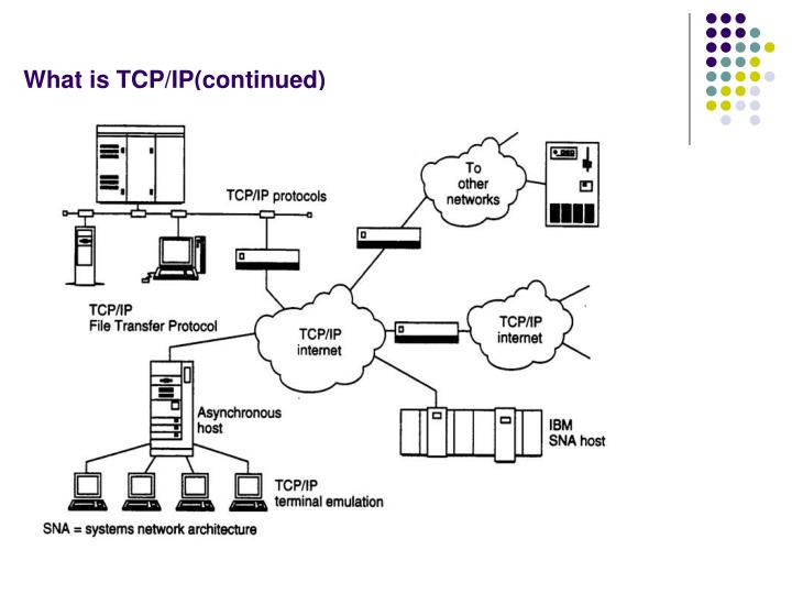 What is TCP/IP(continued)