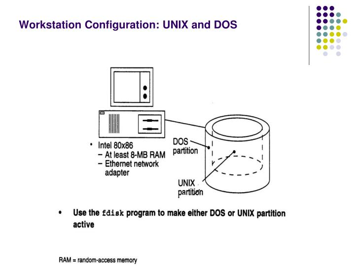 Workstation Configuration: UNIX and DOS