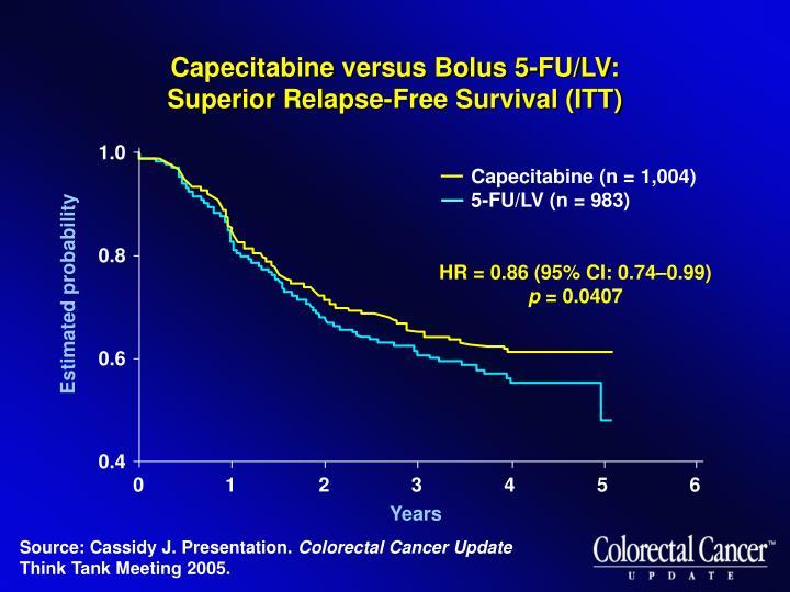 Capecitabine versus Bolus 5-FU/LV: