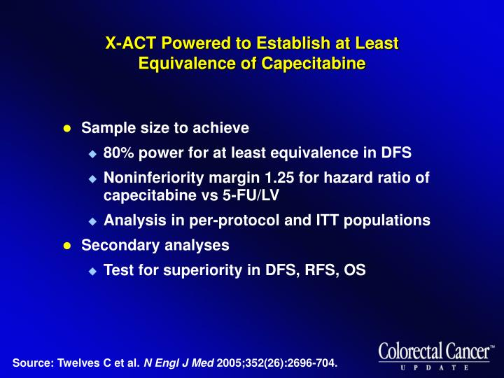 X act powered to establish at least equivalence of capecitabine