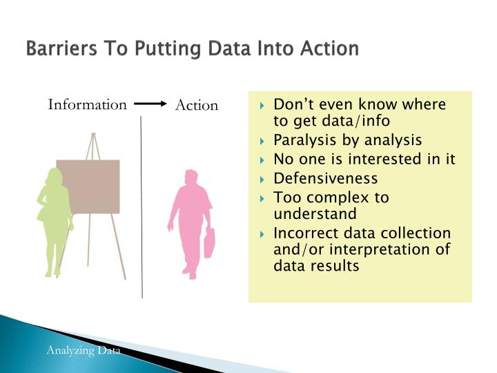 Barriers To Putting Data Into Action