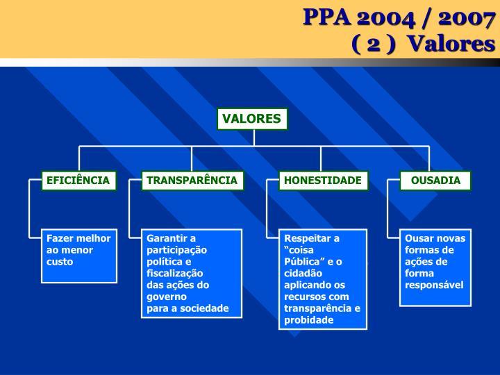 PPA 2004 / 2007