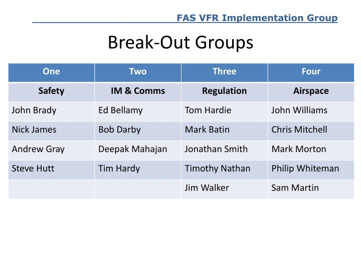 Break-Out Groups