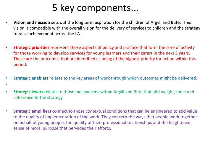 5 key components...