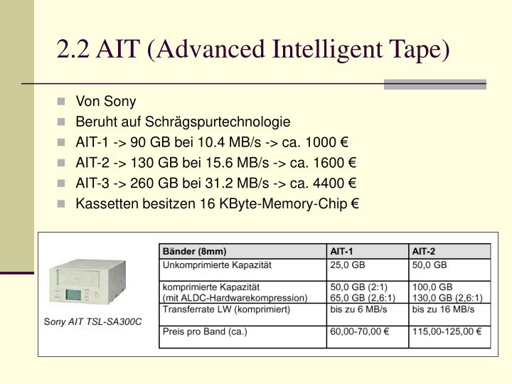 2.2 AIT (Advanced Intelligent Tape)