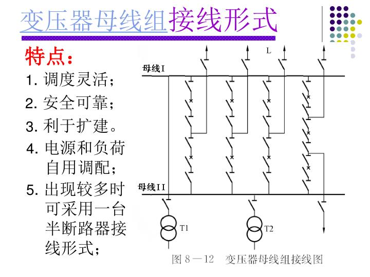 变压器母线组